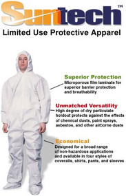Sunrise Industries SMP127 Microporous Coverall with Hood Only -  25 Each