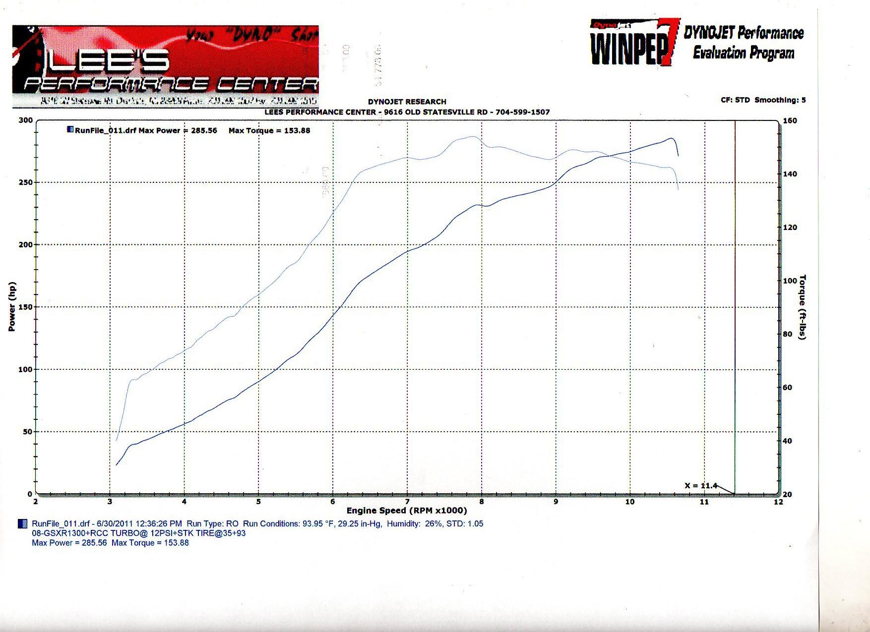 08-gsx1300r-turbo014-dyno-graph-lees.jpg