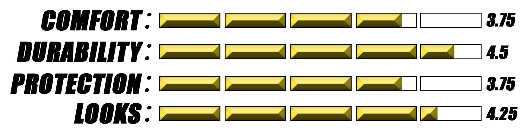 rating-diagramme-sakura.jpg