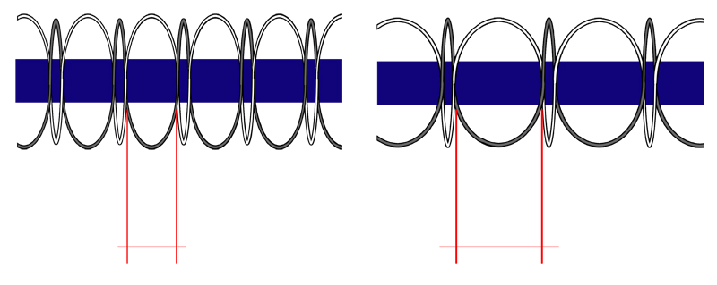 sashima-diagramme.jpg