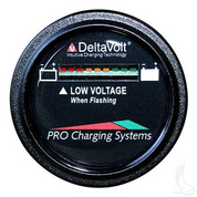 36V Dual Pro Round Battery Fuel Gauge