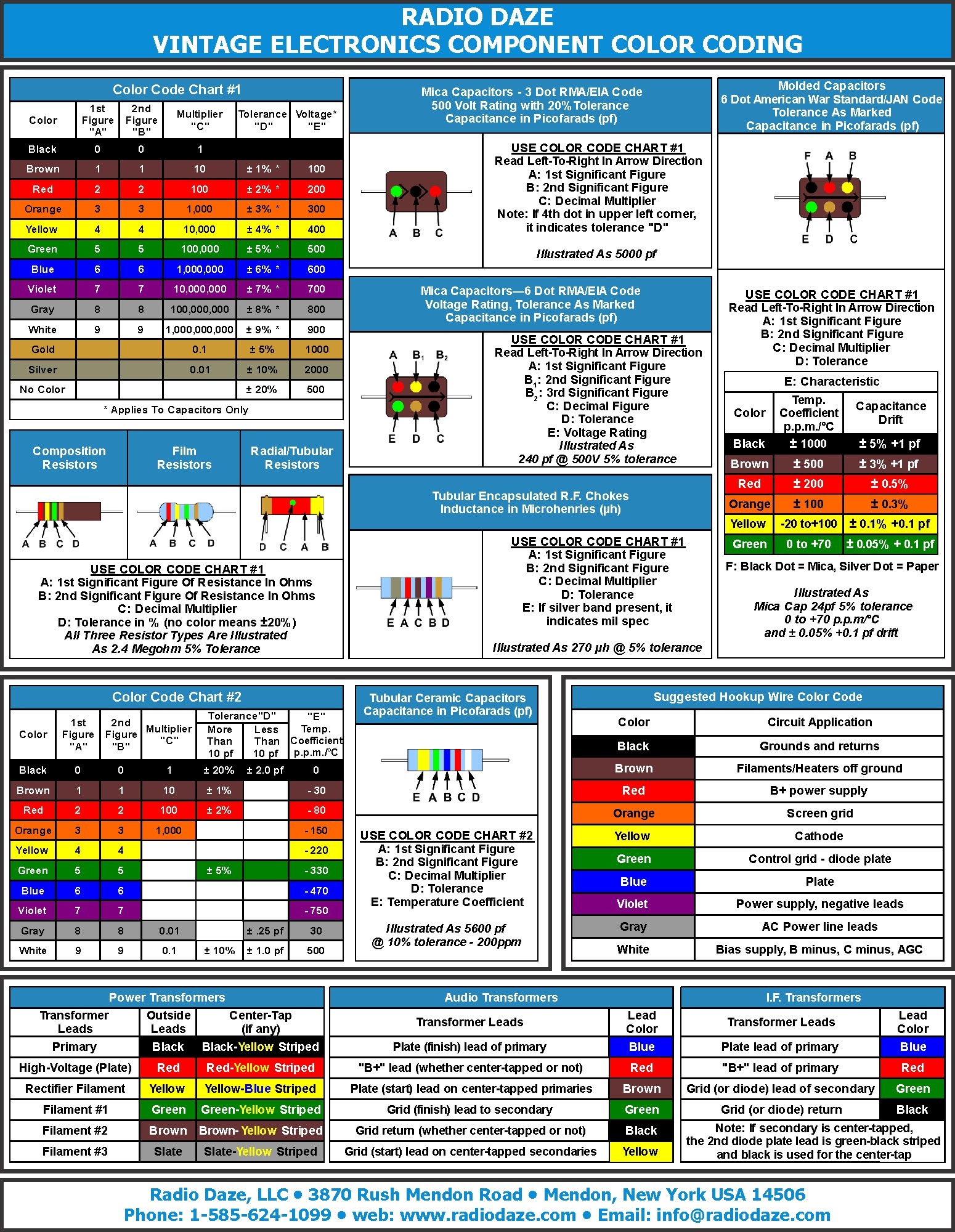 [DIAGRAM_1JK]  867 Delco Radio Wiring Color Codes | Wiring Library | Delphi Radio Wiring Harness Color Code Delco |  | Wiring Library