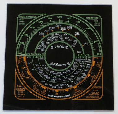 Dial Image