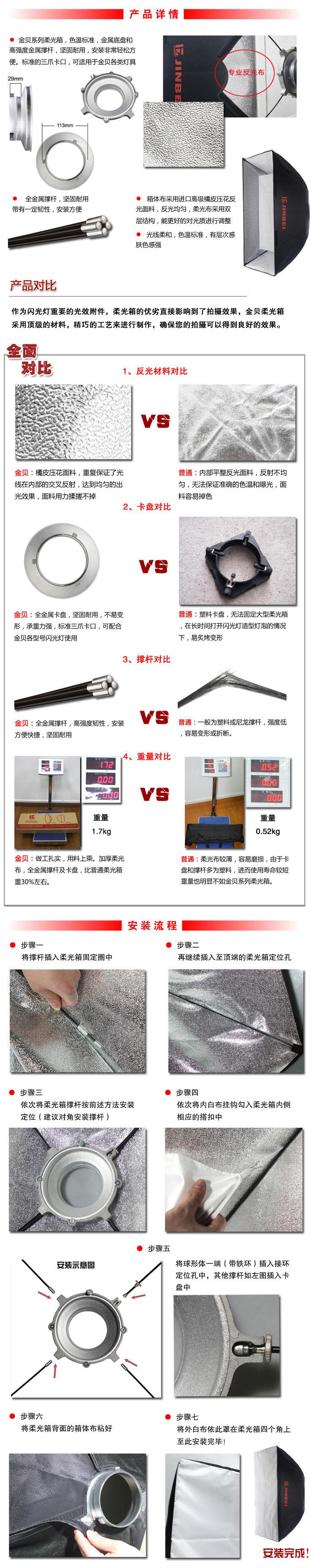 jinbei-m-series-softbox-yingkee3.jpg