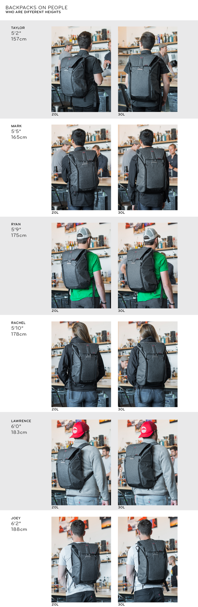 peak-design-everyday-backpack-demo.png