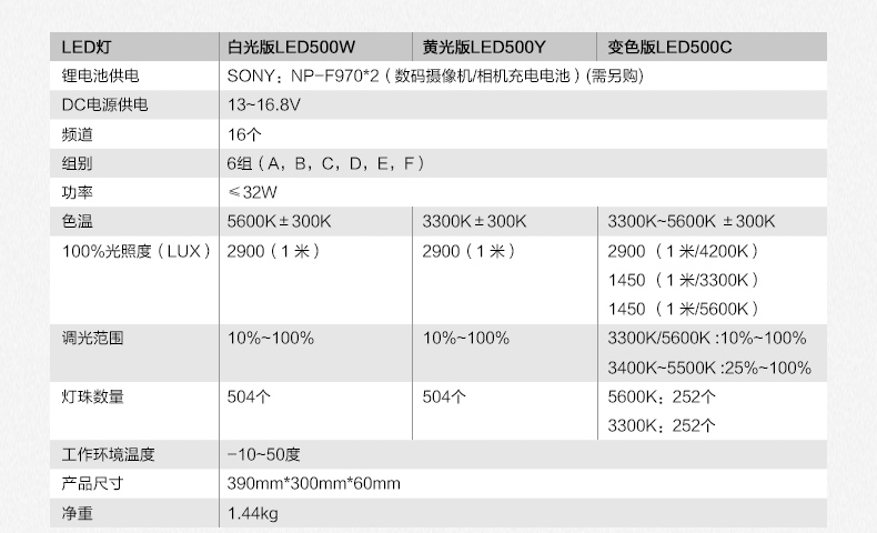 products-continuous-led500-led1000-video-light-11.jpg