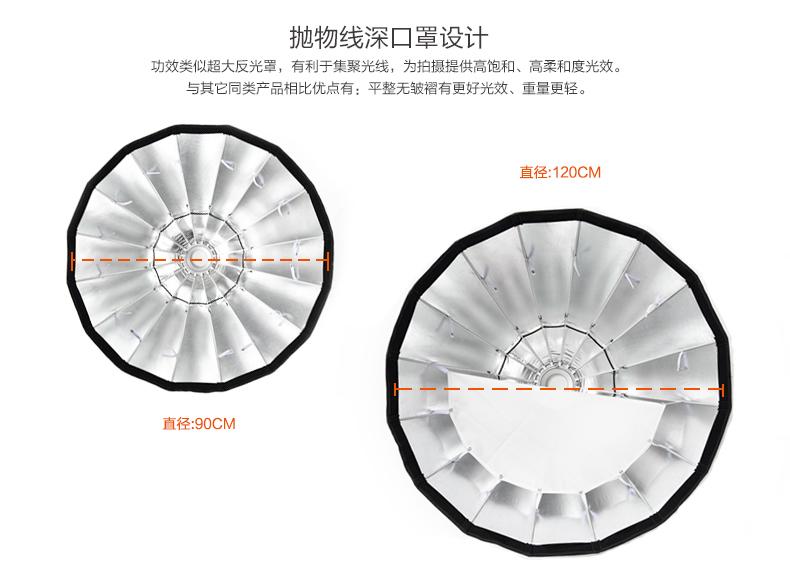 products-studio-accessories-parabolic-softbox-03.jpg