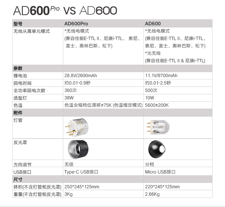 products-witstro-flash-ad600pro-11.jpg