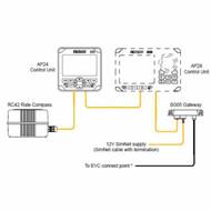 EVC Kit for IPS inc SG05, RC42, Gateway