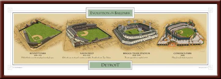 Evolution of the Ballpark Detroit Tigers Poster