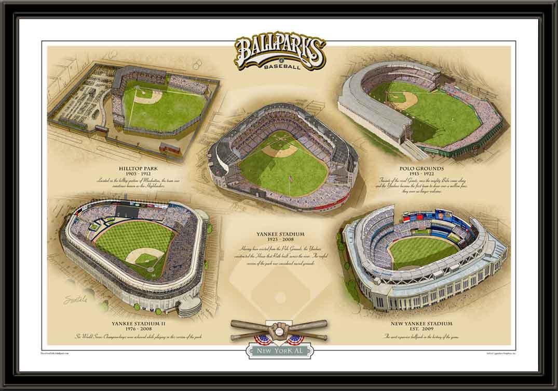 New York AL Historic Ballparks of Baseball Framed Print