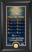 Notre Dame Fighting Irish Legacy Supreme Minted Coin Photo Mint