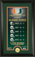 Miami Hurricanes Legacy Supreme Minted Coin Photo Mint