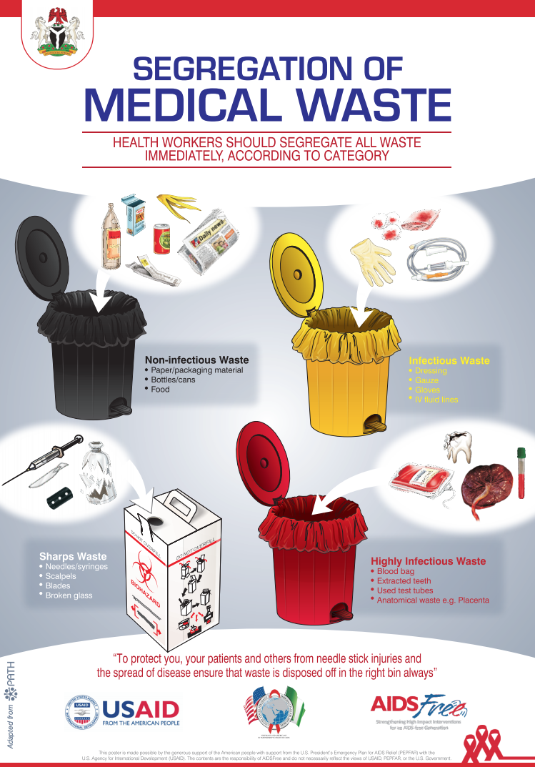 Many estimate that on average, the hospitals and medical facilities of the world produce around 2 million tons of medical waste. That's quite a bit. On top of all of this, many types of medical waste contain extremely carcinogenic and dangerous chemicals.