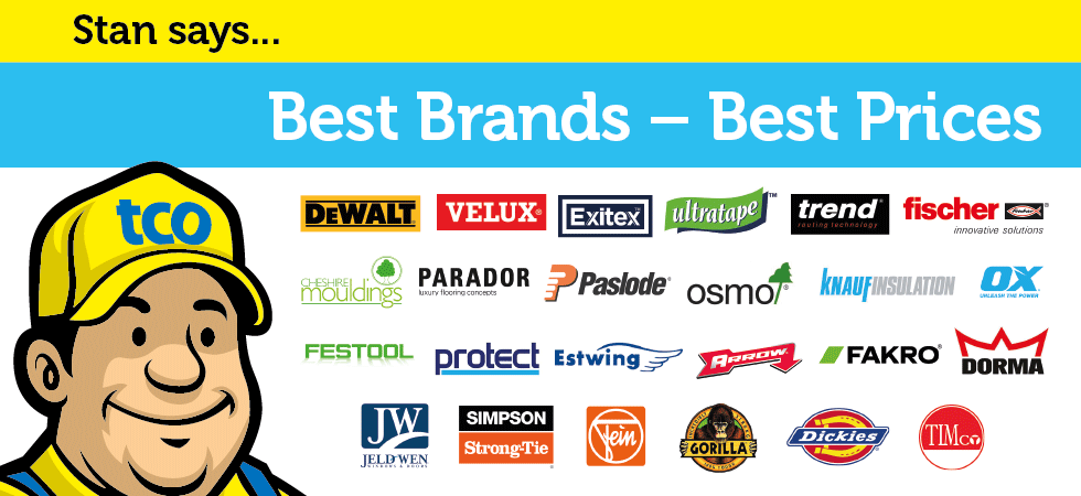Our Popular Brands