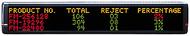 """Alpha 7200C - 1 -4 Lines, 1.5"""" - 7.2"""" Tri-Color Characters, 64""""L x 10""""H"""