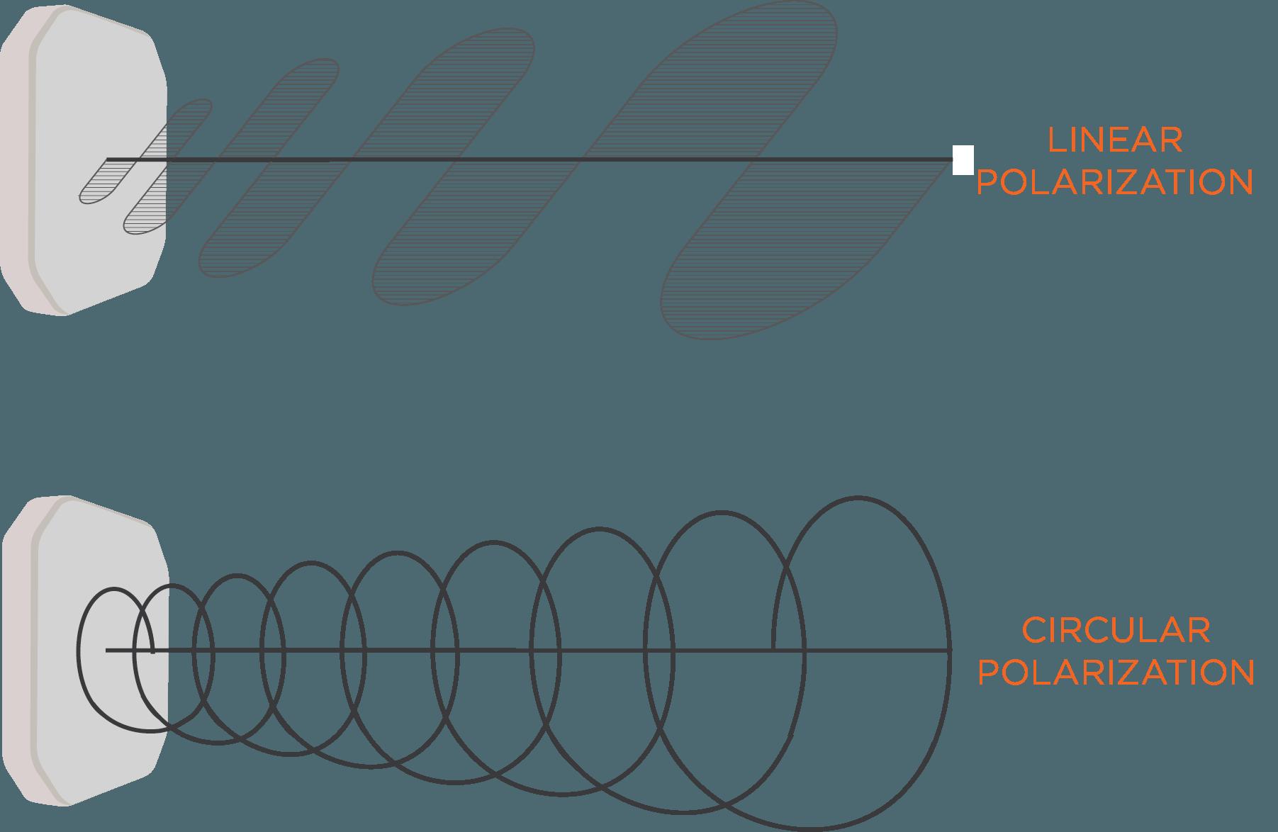 9 Tactics for Choosing an RFID Antenna - atlasRFIDstore