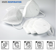 KN95 Protective 5 Layers Face Mask- 2 PACK-Disposable Respirator