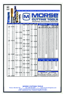 "Morse Large Plastic Chart 24"" x 36"" Tap Drill Sizes for Inch, Metric and Pipe Threads - 1007"