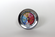 Worm Compost Thermometer Dial