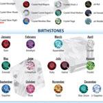 Crystal Birthstone Chart