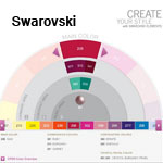 Color Matching Carousel by Swarovski