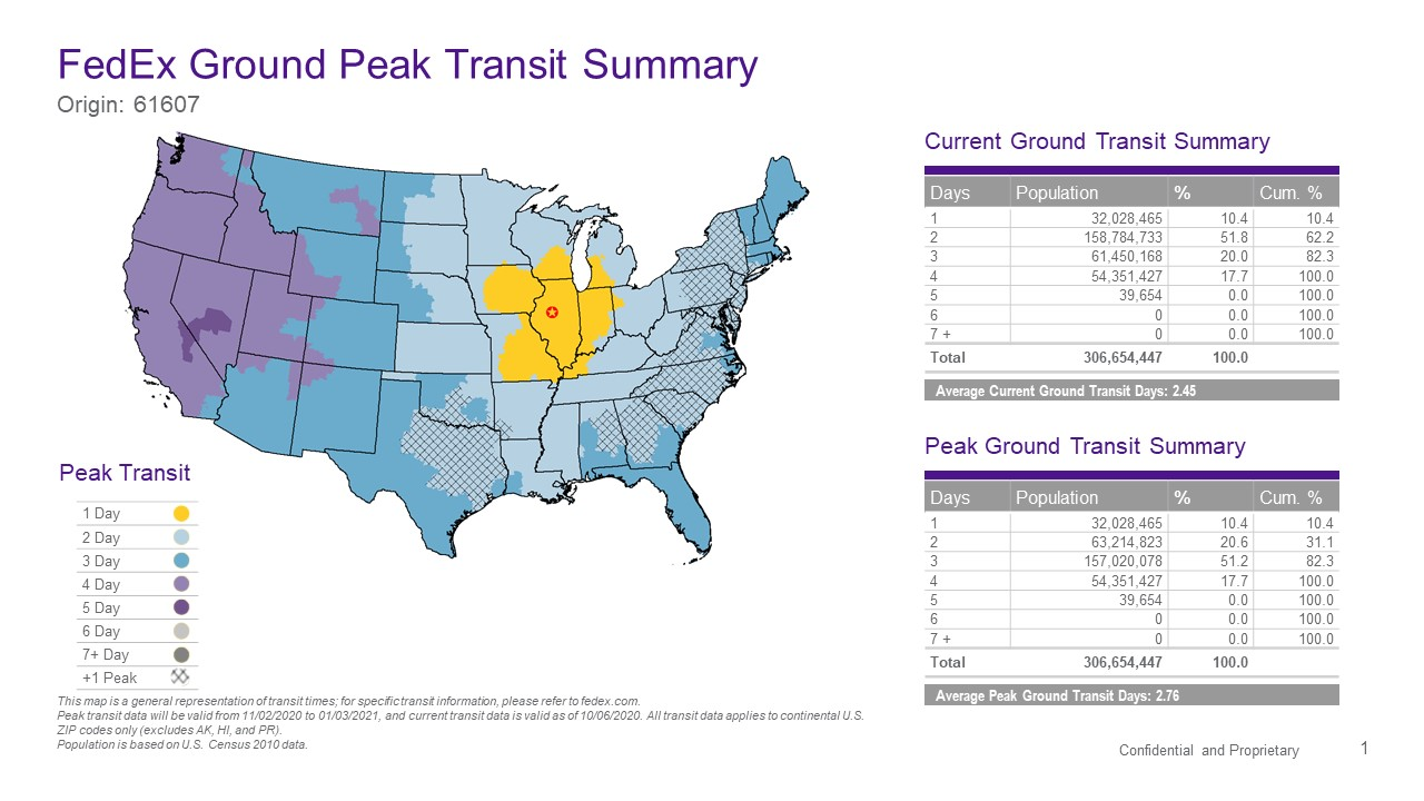 transit-61607-peak.jpg