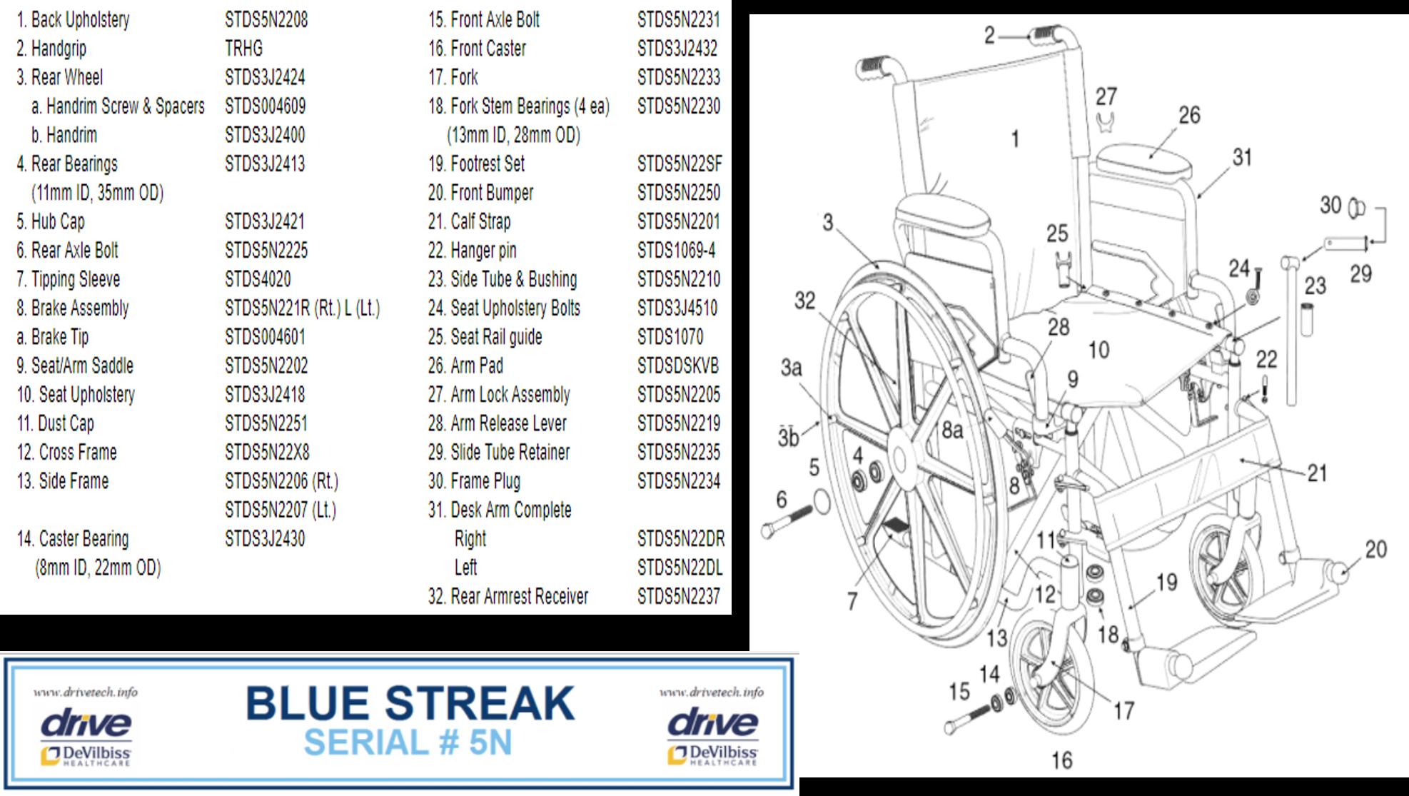 blue-streak-5n-serial-.png