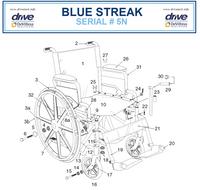 Blue Streak - 5N Series