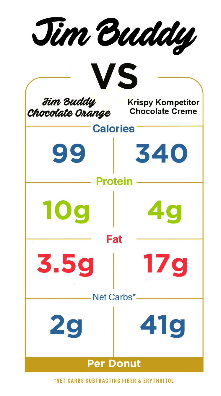 jim-buddy-krispy-kreme-donuts-protein-pick-mix-uk.png