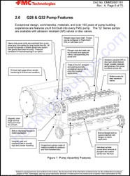 Q28-Q32 SERVICE MANUAL