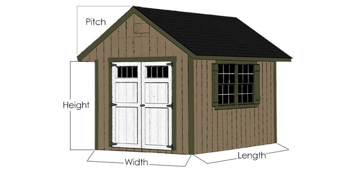 EZ Fit Shed's Sizing Diagram