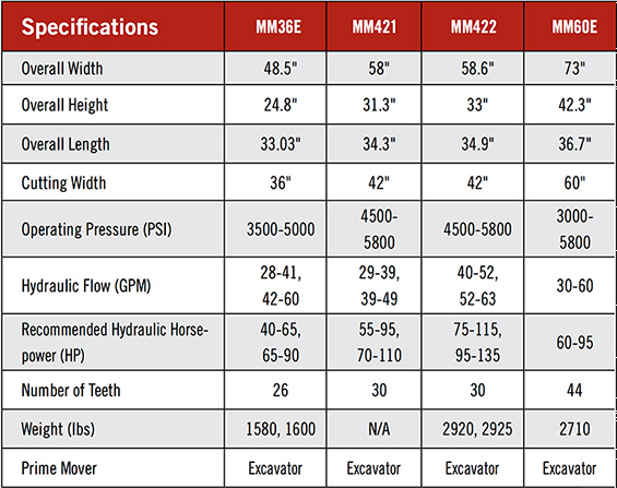 bradco-excavator-mulcher-attachment-specifications.jpg