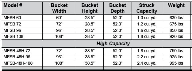haugen-forkslot-bucket.jpg