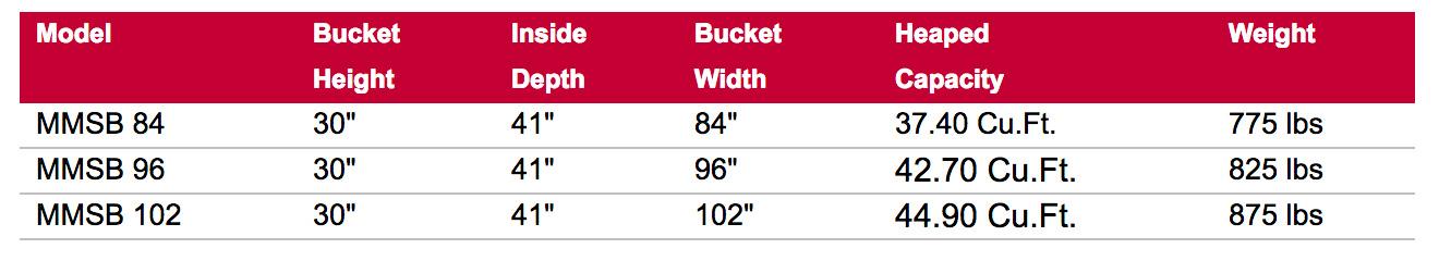 haugen-medium-snow-bucket-specifications.png