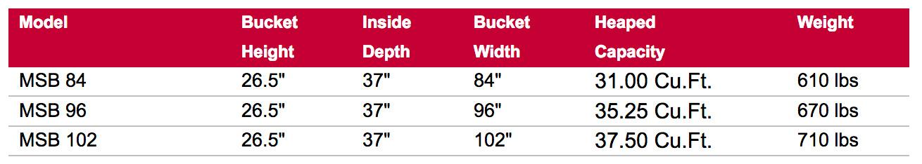 haugen-standard-snow-bucket-specs.jpg