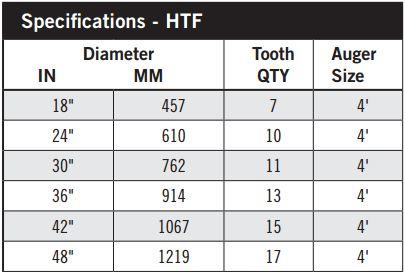 htf-specs.jpg