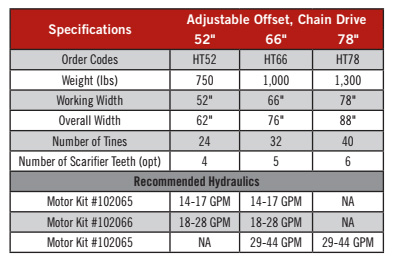 FFC Tiller Adjsutable Offset Specifications