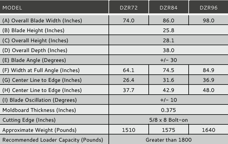 virnig-dozer-blade-specs.png