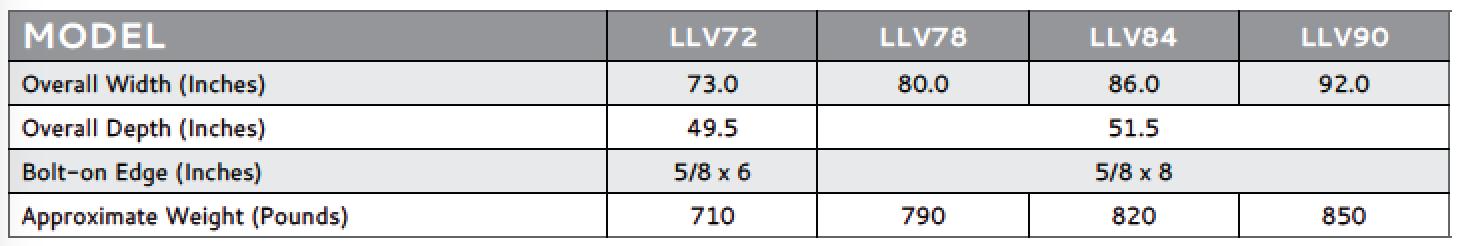 virnig-land-leveler-specs.png