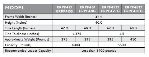 virnig-v50-rail-pallet-fork-specifications.png