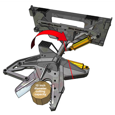 timberline tb 1000 rotating tree shear attachment skid steer solutions rh skidsteersolutions com Triangular Distributed Load Shear Diagram Scissor Terminology Diagram
