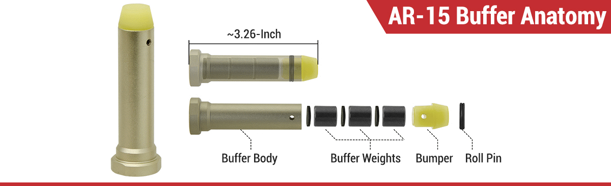 AR-15 Buffer Anatomy