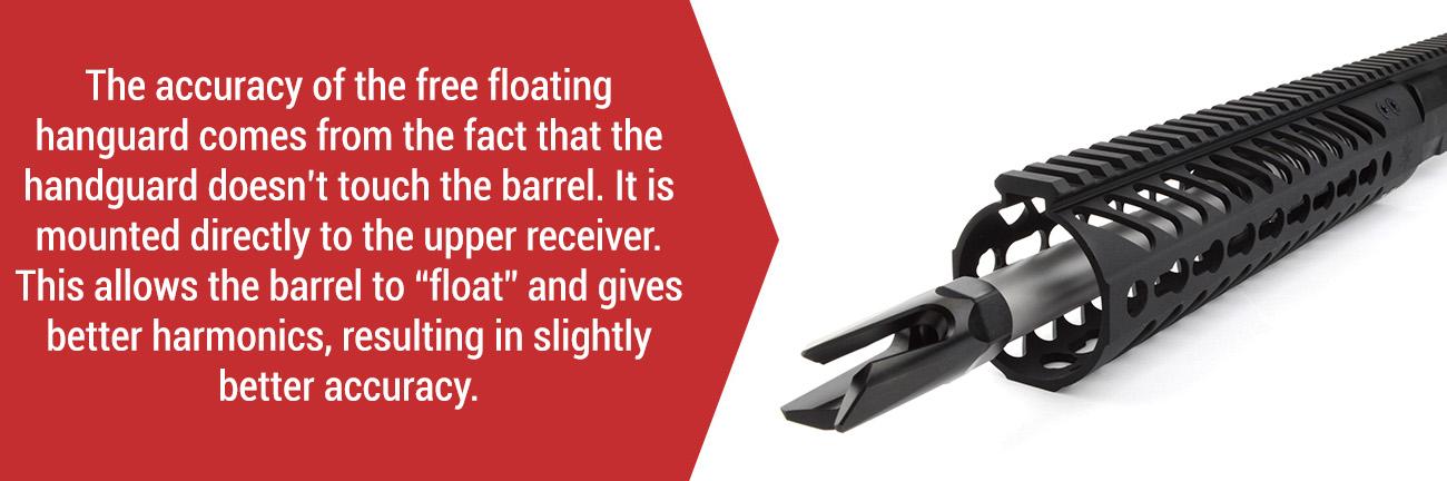 AR-15 Free Float Handguard