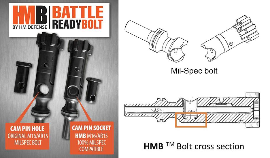 HM Defense HMB AR-15 Bolt