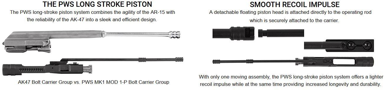 pws-long-stroke-piston-system-1.jpg