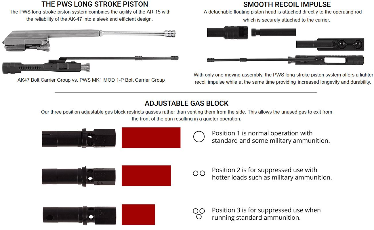 pws-long-stroke-piston-system-with-gas-block.jpg