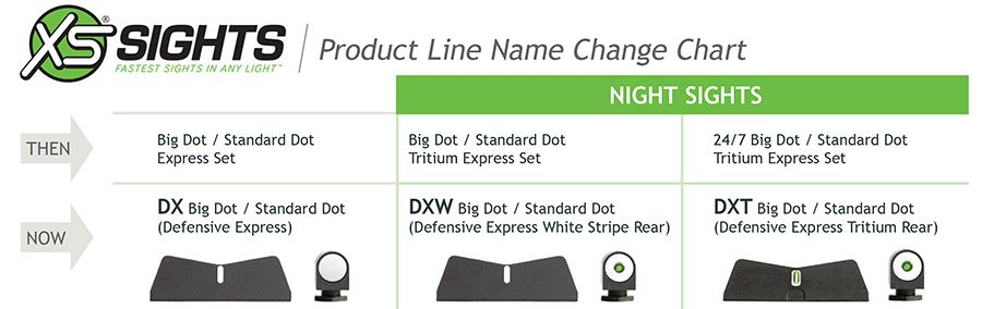 xs-sights-product-line-name-change-chart.jpg