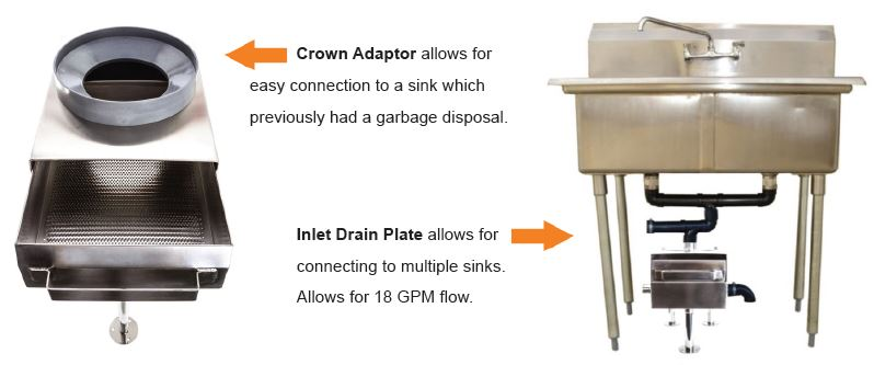 under commercial sink strainer