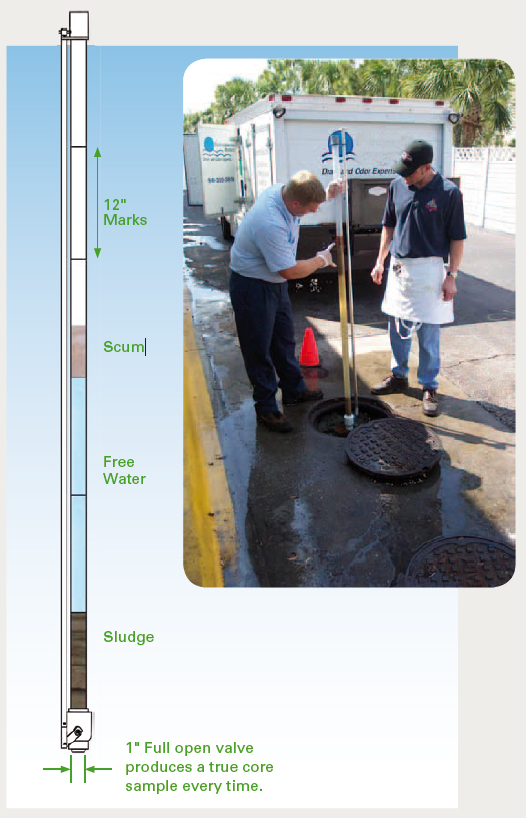 Grease Trap & Tank Sampler